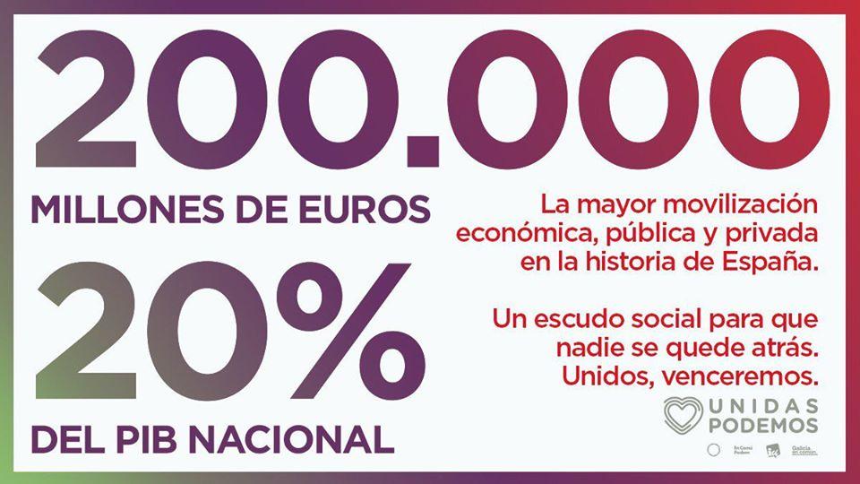 El Gobierno aprueba un Escudo Social ante el Coronavirus de 200.000 millones de euros